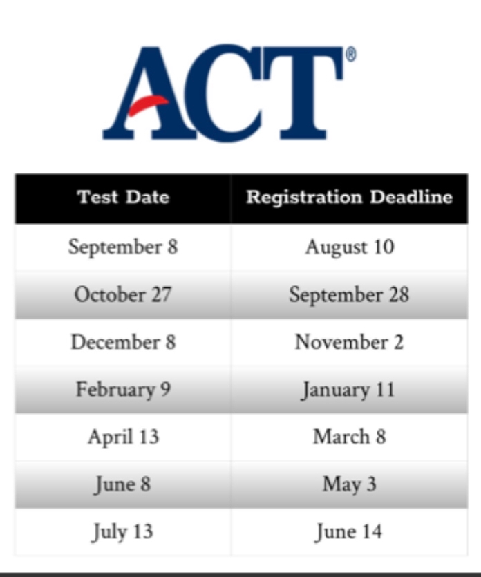 ACT Registration Deadlines
