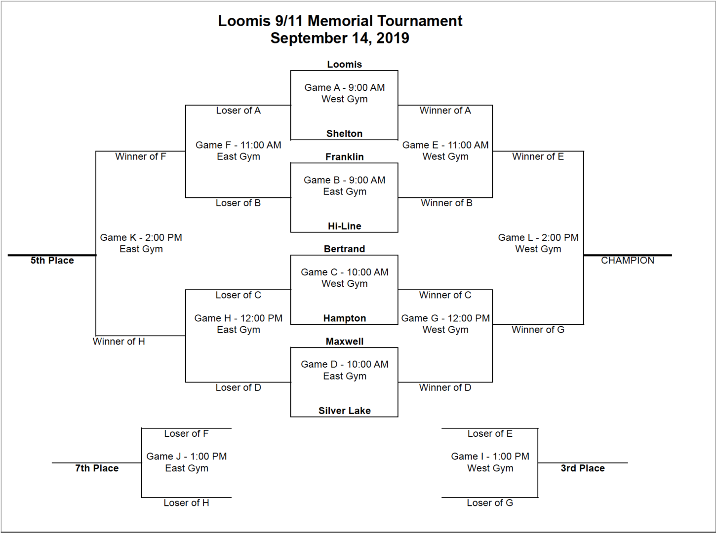 Loomis 9/11 Memorial Tournament